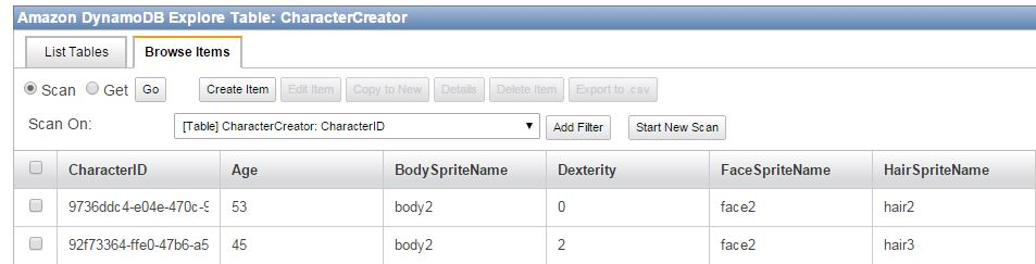 Character creator with Amazon DynamoDB integration in